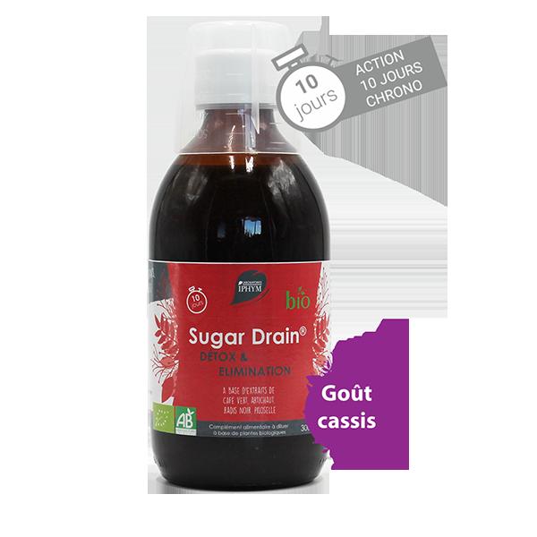 Sugar Drain Détox
